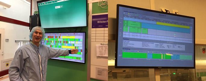 """Peter visar skärmarna som ledarna kan ta del av i ledarslingan. """"När jag börjar slingan kan jag direkt se läget – det gröna ör processer utan avbrott"""" säger han (se bilden till vänster). Vid varje linje finns också skärmar som visar linjens situation (bilden till höger). Foto: Monika Wendleby/Anders Bergman."""